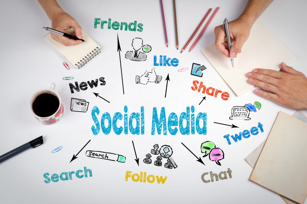 why social media is crucial to Is there a role for social media in perpetuating anxiety and (2016) loneliness over time: the crucial role of social anxiety journal of abnormal psychology.